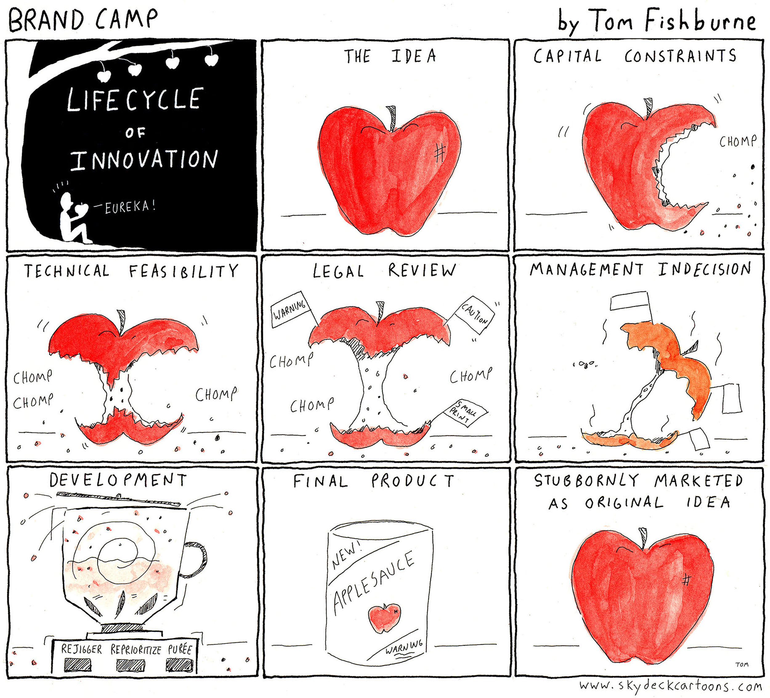 innovation cartoon fishburne